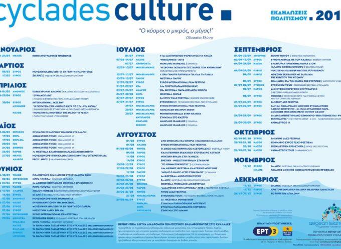 Οι δράσεις του Cyclades Culture για το 2018