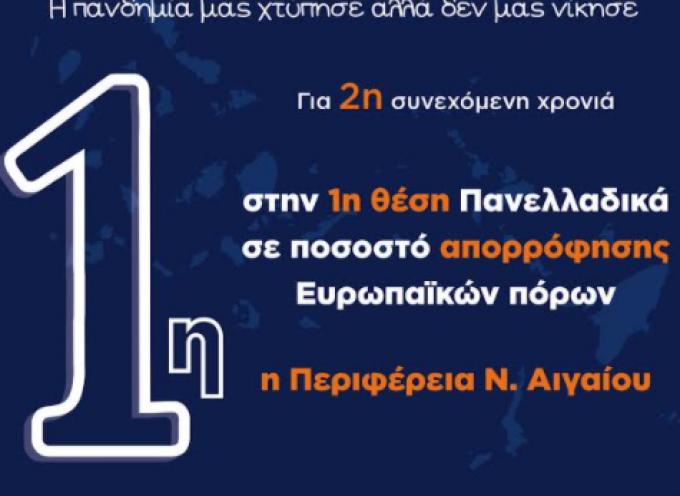 Πρωτιά της Περιφέρειας Νοτίου Αιγαίου και το 2020 στην αξιοποίηση των πόρων του ΕΣΠΑ 2014 – 2020